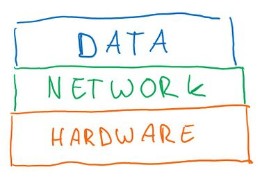 Hardware network data.jpg